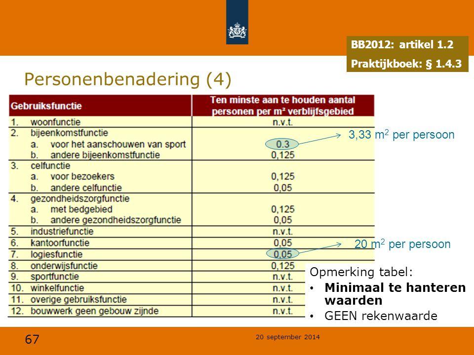 67 20 september 2014 Personenbenadering (4) BB2012: artikel 1.2 Praktijkboek: § 1.4.3 3,33 m 2 per persoon 20 m 2 per persoon Opmerking tabel: Minimaa