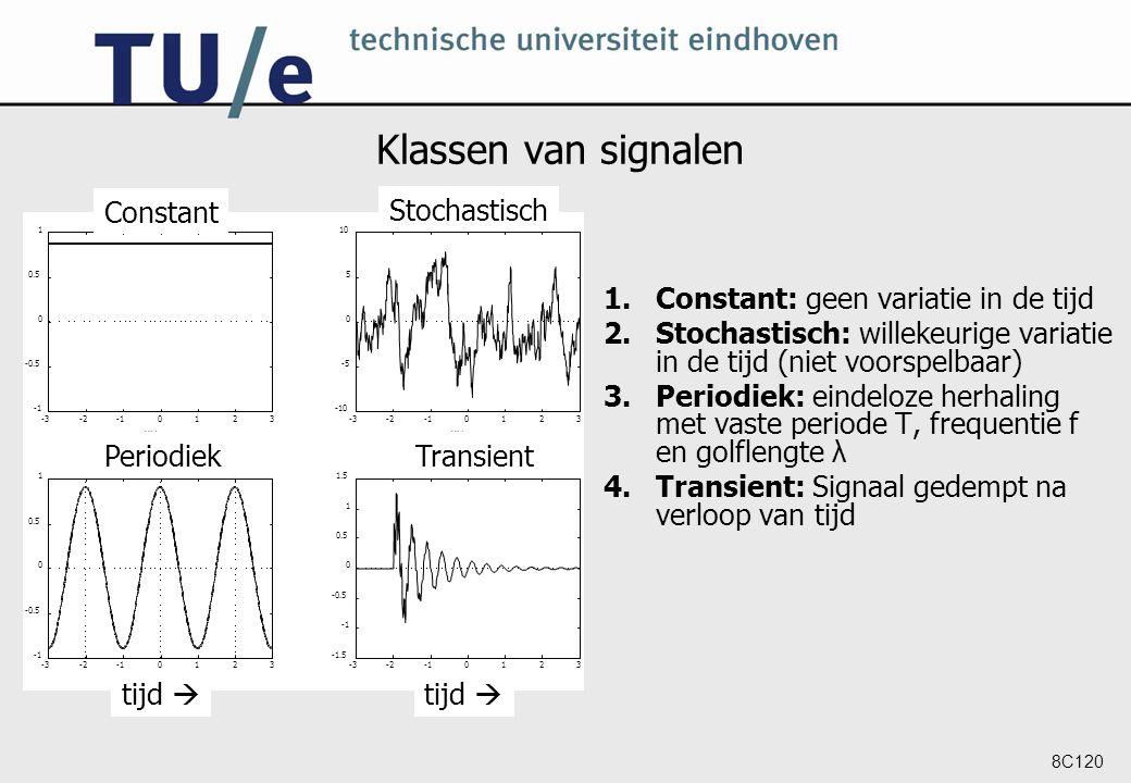 8C120 Klassen van signalen 1.Constant: geen variatie in de tijd 2.Stochastisch: willekeurige variatie in de tijd (niet voorspelbaar) 3.Periodiek: eind