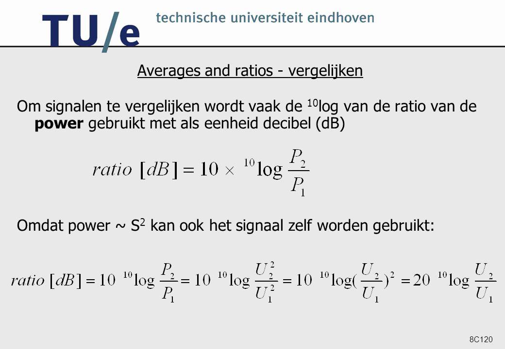 8C120 Averages and ratios - vergelijken Om signalen te vergelijken wordt vaak de 10 log van de ratio van de power gebruikt met als eenheid decibel (dB