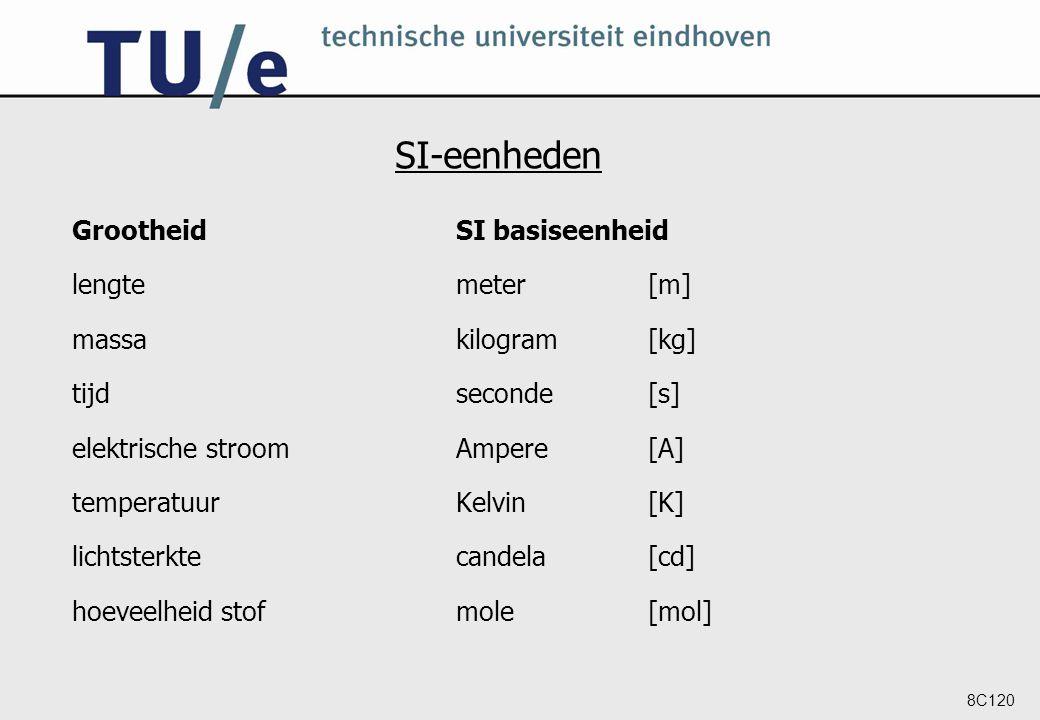 8C120 SI-eenheden GrootheidSI basiseenheid lengtemeter[m] massakilogram[kg] tijdseconde[s] elektrische stroom Ampere[A] temperatuur Kelvin[K] lichtste
