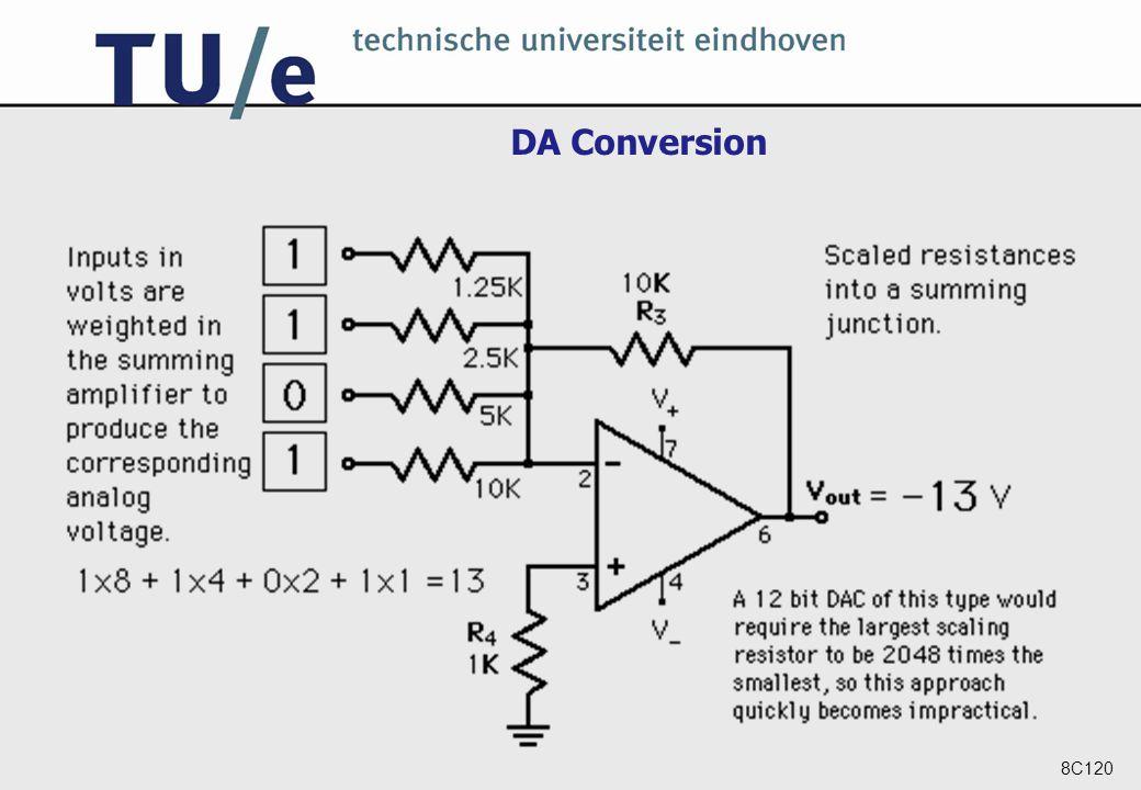 8C120 DA Conversion