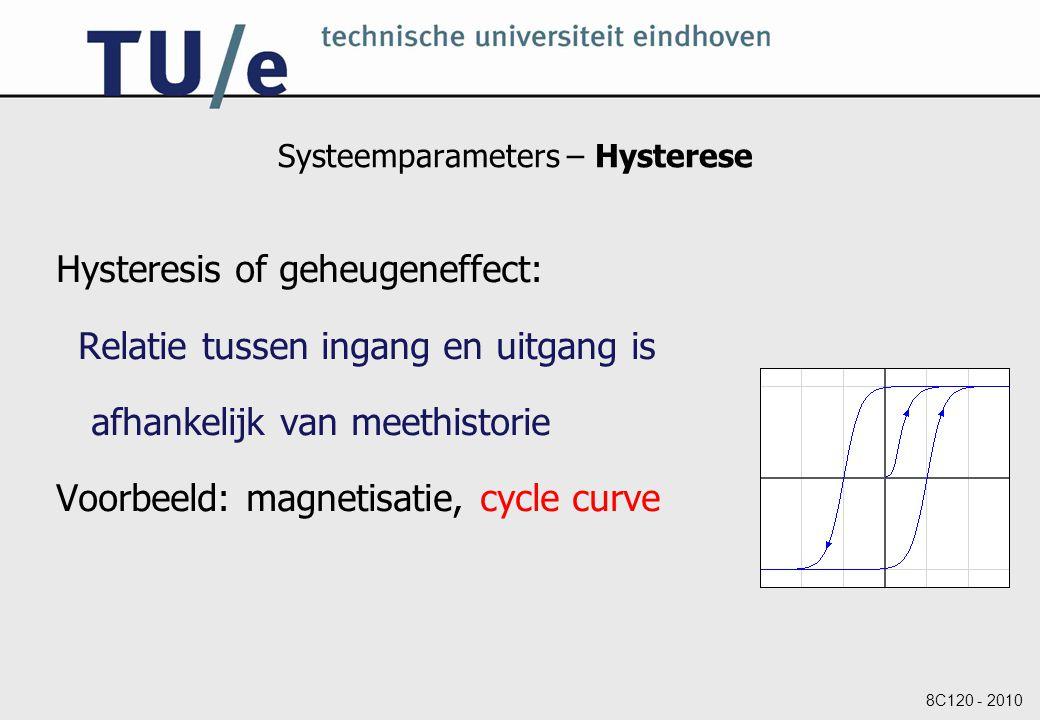 8C120 - 2010 Systeemparameters – Hysterese Hysteresis of geheugeneffect: Relatie tussen ingang en uitgang is afhankelijk van meethistorie Voorbeeld: magnetisatie, cycle curve