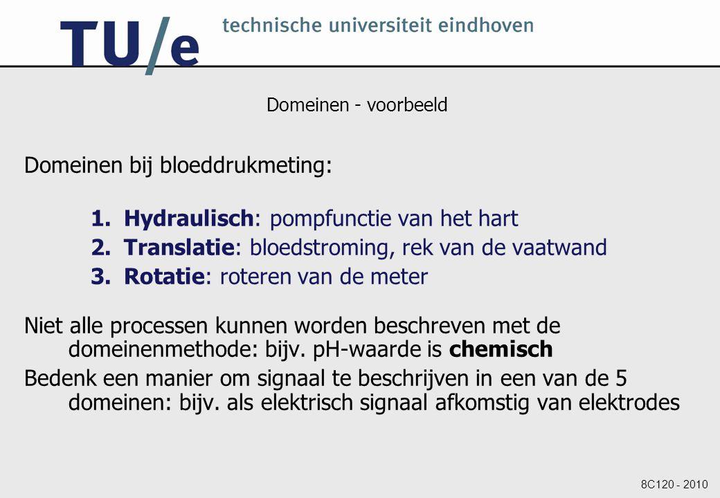 8C120 - 2010 Domeinen - voorbeeld Domeinen bij bloeddrukmeting: 1.Hydraulisch: pompfunctie van het hart 2.Translatie: bloedstroming, rek van de vaatwa
