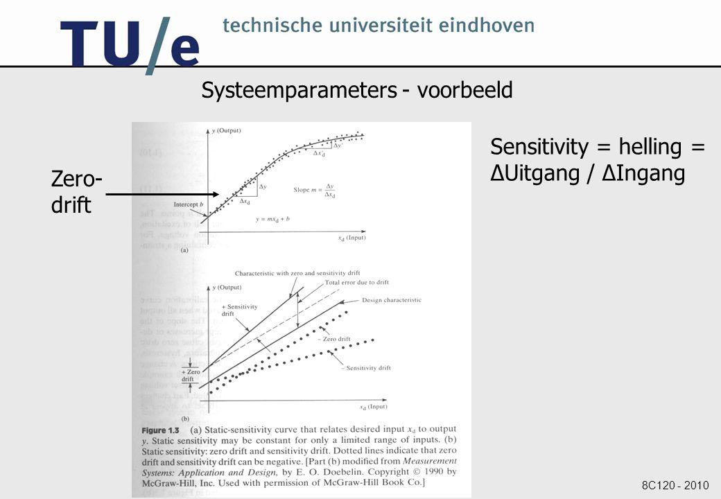 8C120 - 2010 Soms is de gevoeligheid niet constant: time-gain compensation (ultrageluid) Verzwakking in weefsel: 1 dB per cm per MHz Reflectie van diepere weefsels zijn zwakker en moeten steeds meer versterkt  time-gain compensation