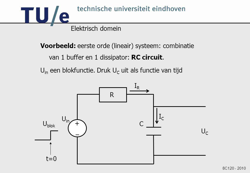 8C120 - 2010 Elektrisch domein Voorbeeld: eerste orde (lineair) systeem: combinatie van 1 buffer en 1 dissipator: RC circuit. U in een blokfunctie. Dr