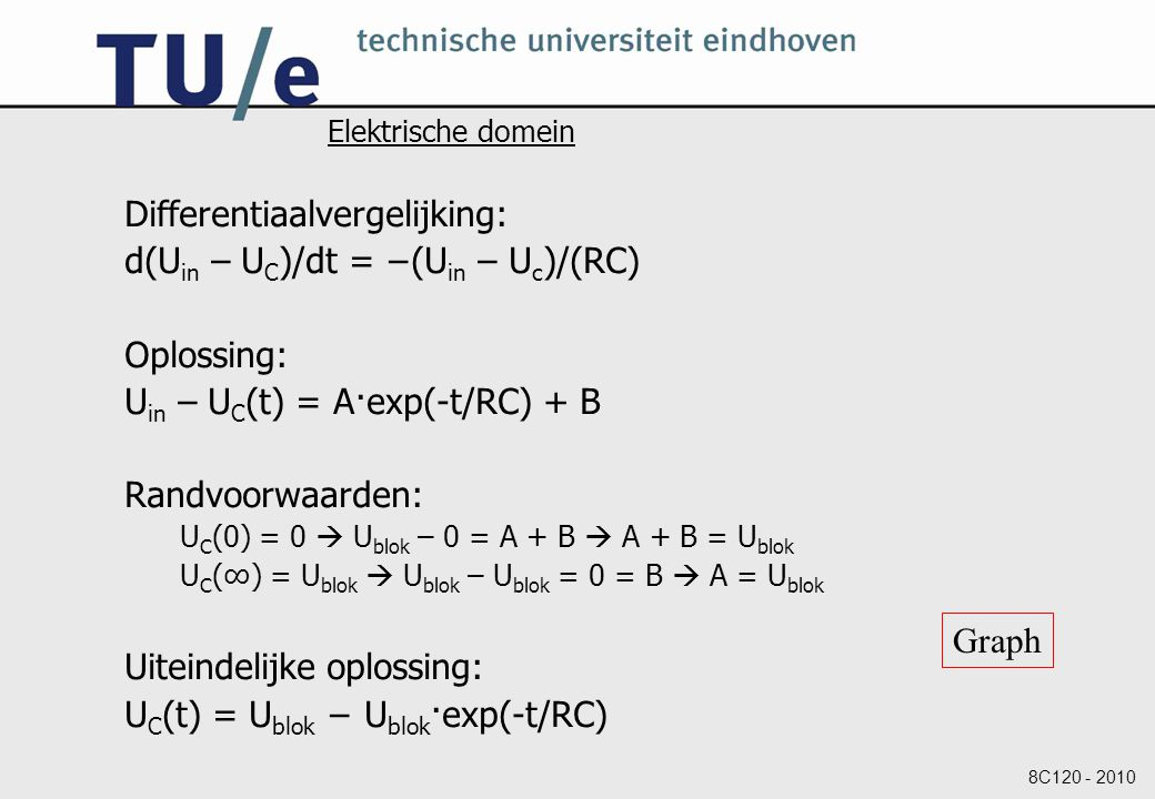 8C120 - 2010 Elektrische domein Differentiaalvergelijking: d(U in – U C )/dt = −(U in – U c )/(RC) Oplossing: U in – U C (t) = A·exp(-t/RC) + B Randvo