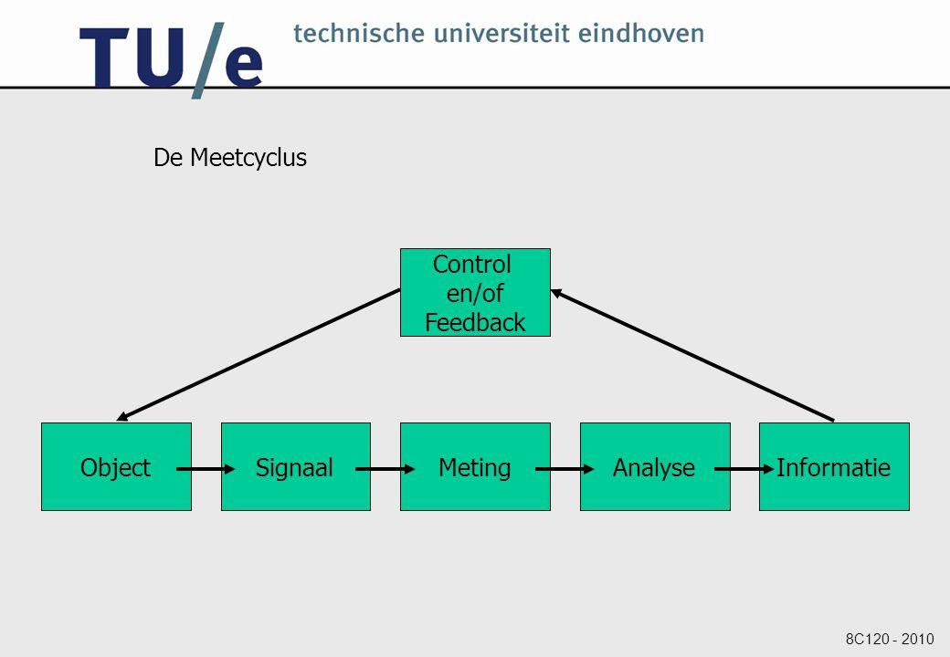 8C120 - 2010 De Meetcyclus ObjectSignaalMetingAnalyseInformatie Control en/of Feedback