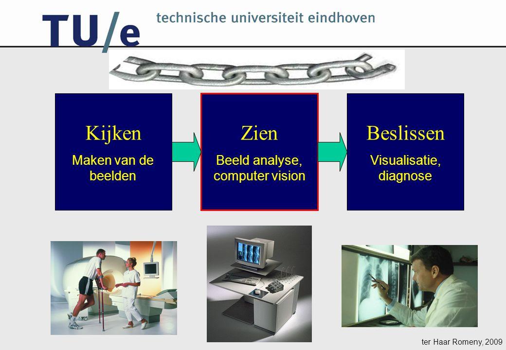 ter Haar Romeny, 2009 Kijken Maken van de beelden Zien Beeld analyse, computer vision Beslissen Visualisatie, diagnose