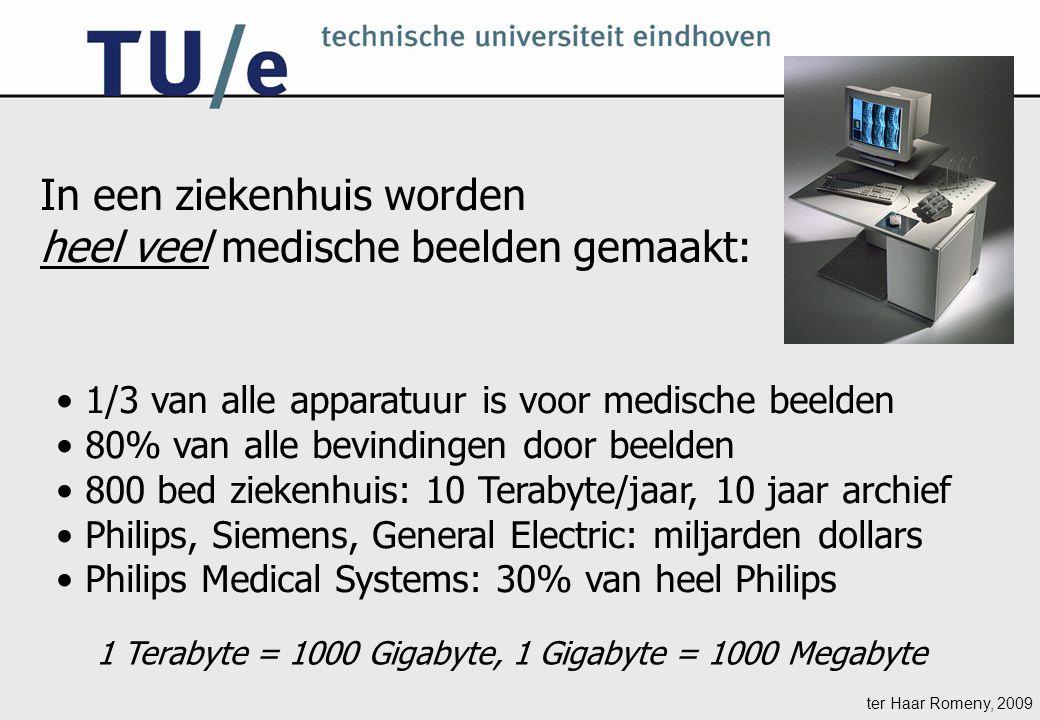 ter Haar Romeny, 2009 In een ziekenhuis worden heel veel medische beelden gemaakt: 1/3 van alle apparatuur is voor medische beelden 80% van alle bevindingen door beelden 800 bed ziekenhuis: 10 Terabyte/jaar, 10 jaar archief Philips, Siemens, General Electric: miljarden dollars Philips Medical Systems: 30% van heel Philips 1 Terabyte = 1000 Gigabyte, 1 Gigabyte = 1000 Megabyte