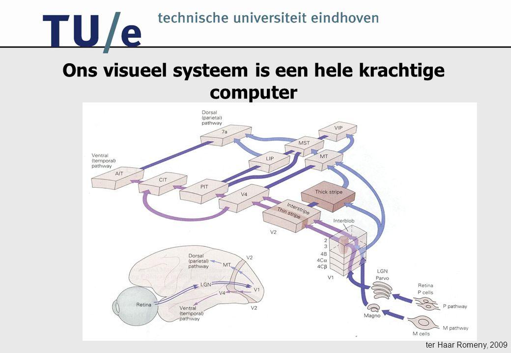 ter Haar Romeny, 2009 Ons visueel systeem is een hele krachtige computer