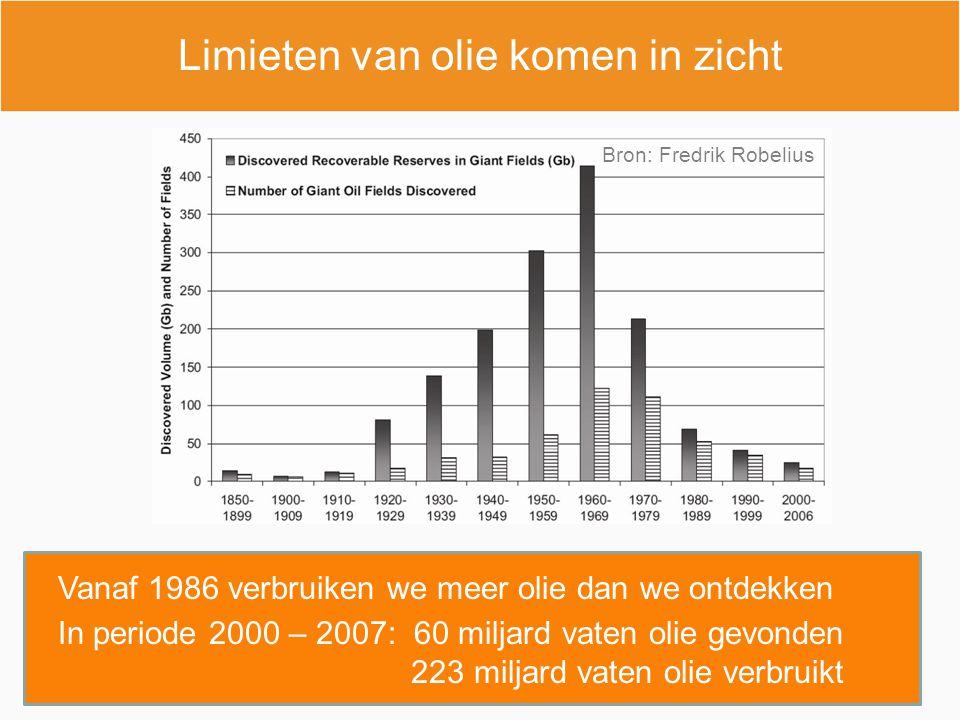 Limieten van olie komen in zicht Vanaf 1986 verbruiken we meer olie dan we ontdekken In periode 2000 – 2007: 60 miljard vaten olie gevonden 223 miljard vaten olie verbruikt Bron: Fredrik Robelius