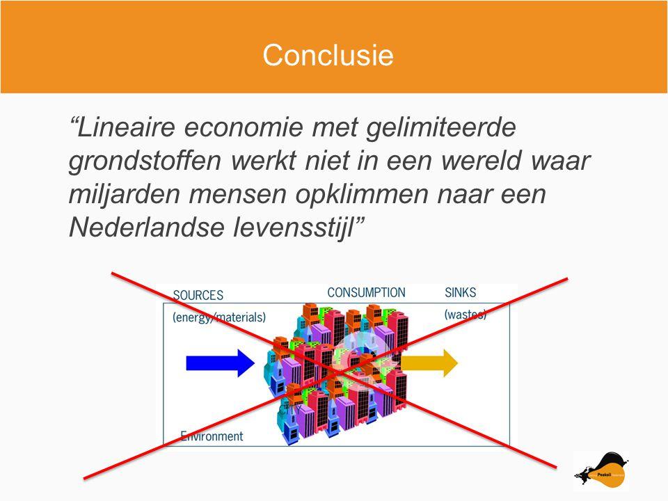 Conclusie Lineaire economie met gelimiteerde grondstoffen werkt niet in een wereld waar miljarden mensen opklimmen naar een Nederlandse levensstijl