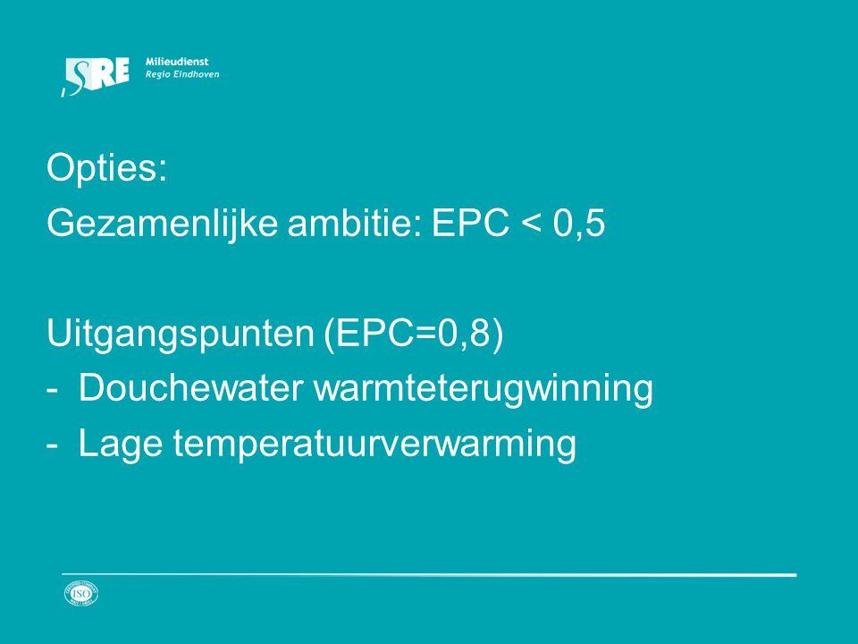 Opties: Gezamenlijke ambitie: EPC < 0,5 Uitgangspunten (EPC=0,8) -Douchewater warmteterugwinning -Lage temperatuurverwarming