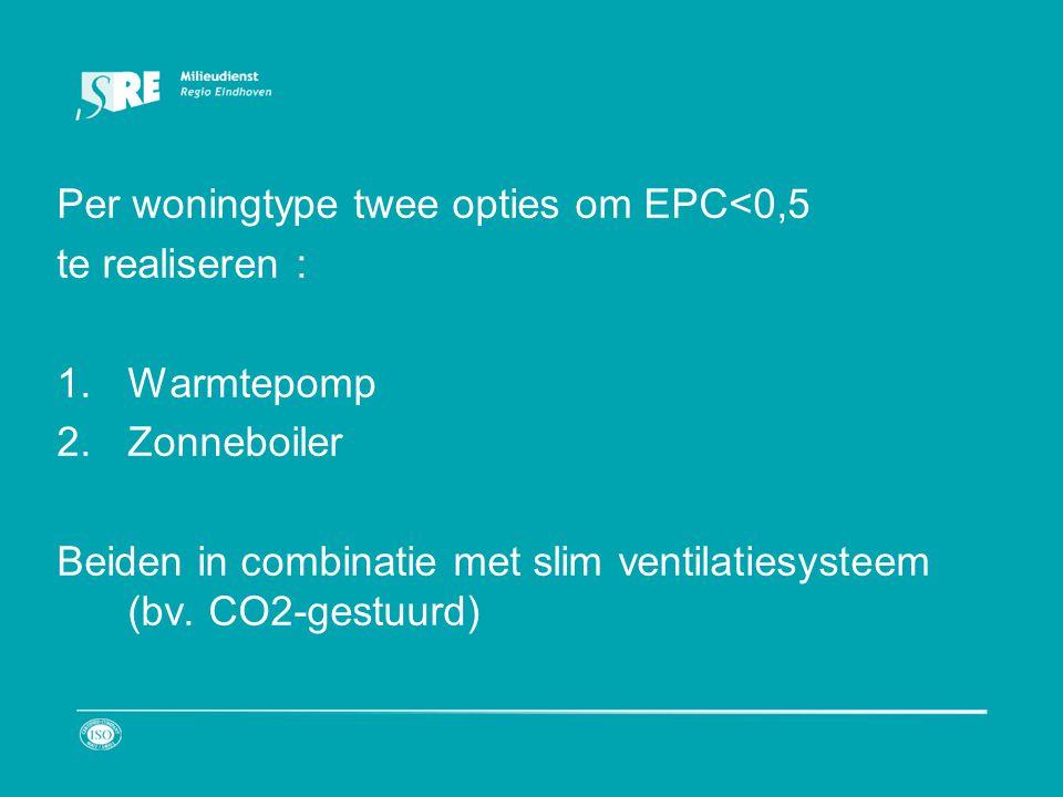 Per woningtype twee opties om EPC<0,5 te realiseren : 1.Warmtepomp 2.Zonneboiler Beiden in combinatie met slim ventilatiesysteem (bv.