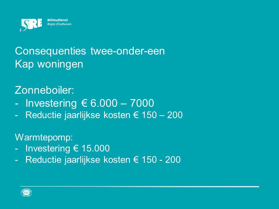 Consequenties twee-onder-een Kap woningen Zonneboiler: -Investering € 6.000 – 7000 -Reductie jaarlijkse kosten € 150 – 200 Warmtepomp: -Investering € 15.000 -Reductie jaarlijkse kosten € 150 - 200