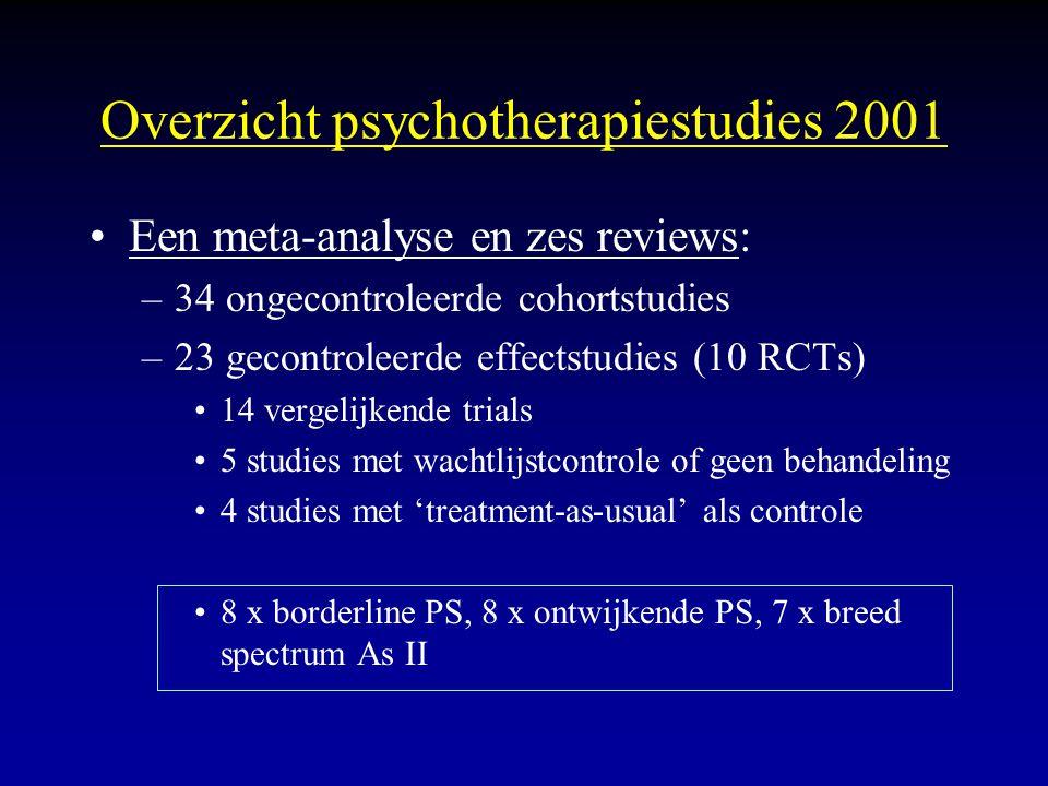 Overzicht psychotherapiestudies 2001 Een meta-analyse en zes reviews: –34 ongecontroleerde cohortstudies –23 gecontroleerde effectstudies (10 RCTs) 14