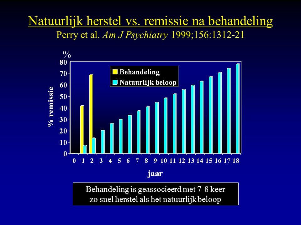 Natuurlijk herstel vs. remissie na behandeling Perry et al. Am J Psychiatry 1999;156:1312-21 Behandeling is geassocieerd met 7-8 keer zo snel herstel
