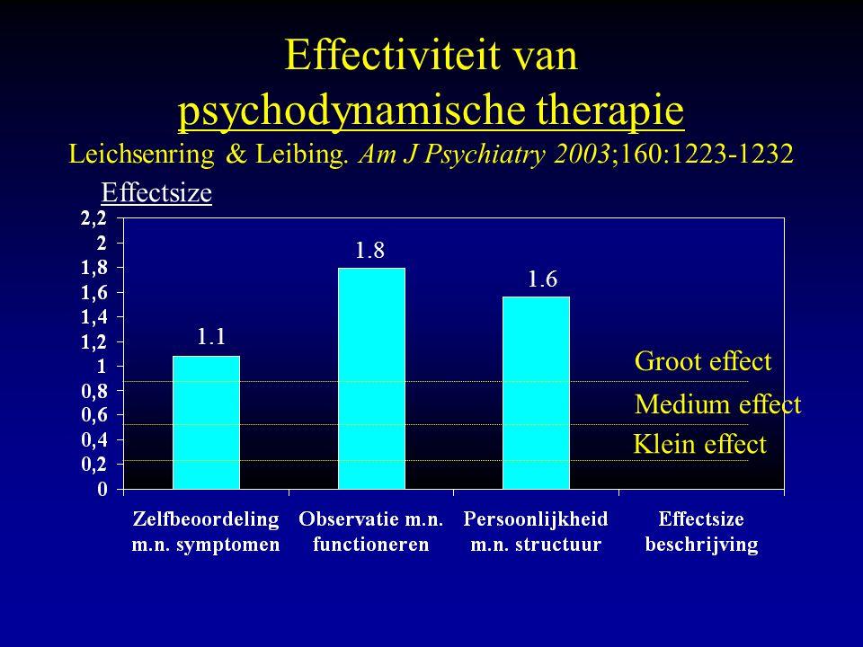 Effectiviteit van psychodynamische therapie Leichsenring & Leibing. Am J Psychiatry 2003;160:1223-1232 Klein effect Medium effect Groot effect Effects