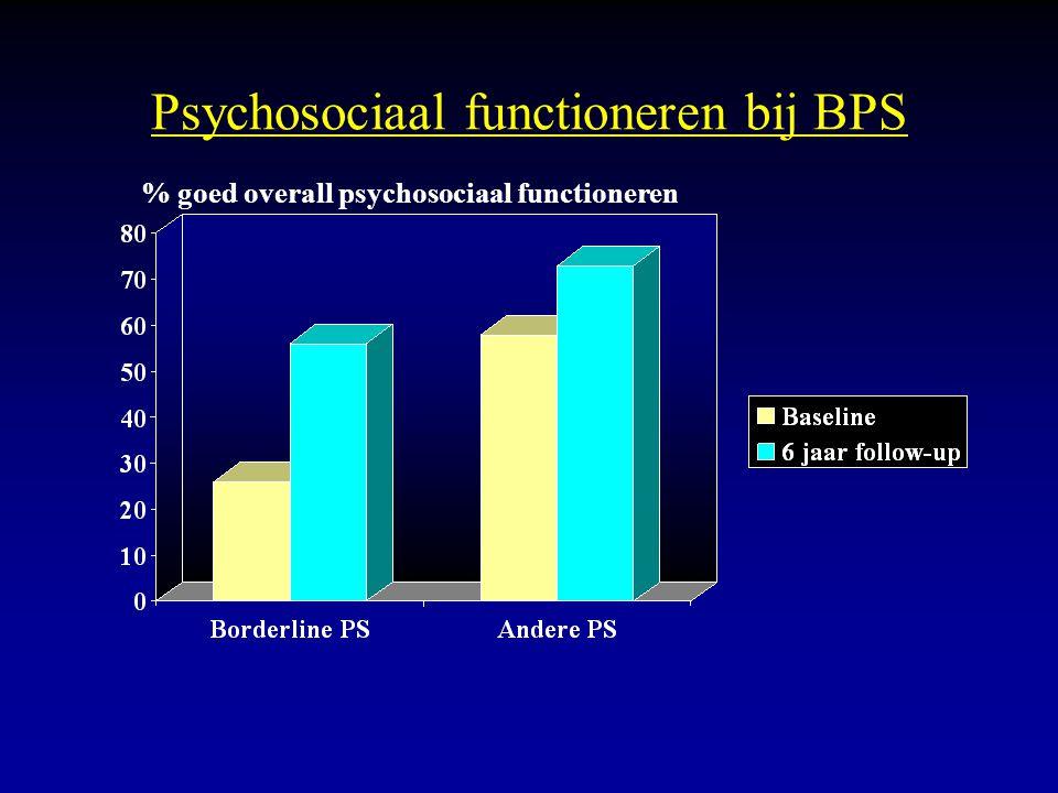 Psychosociaal functioneren bij BPS % goed overall psychosociaal functioneren