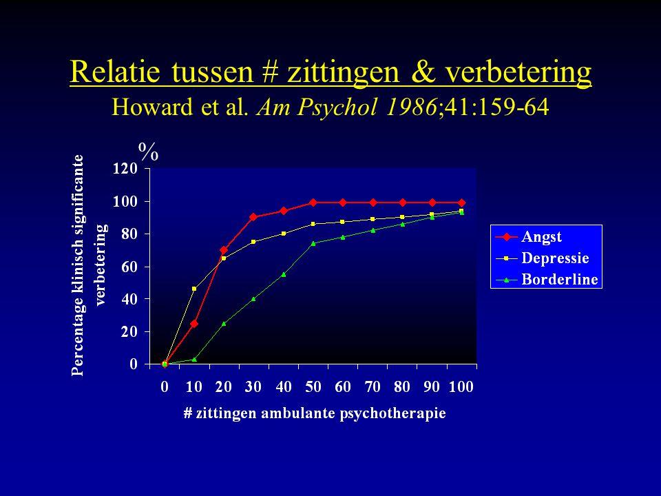 Relatie tussen # zittingen & verbetering Howard et al. Am Psychol 1986;41:159-64 %