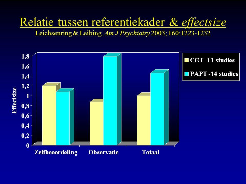 Relatie tussen referentiekader & effectsize Leichsenring & Leibing. Am J Psychiatry 2003; 160:1223-1232