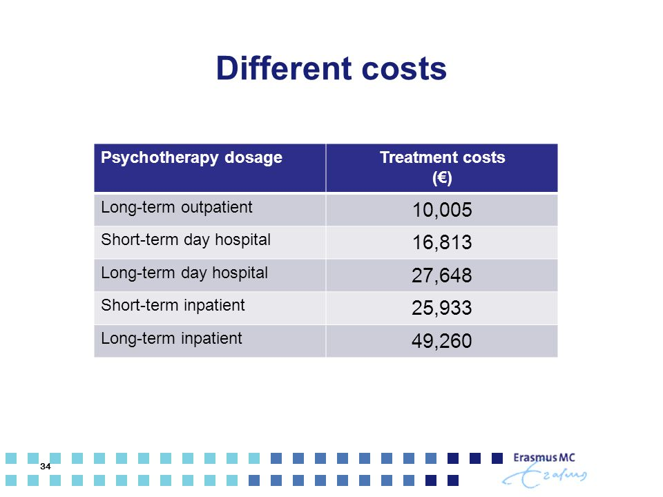 Different costs Psychotherapy dosageTreatment costs (€) Long-term outpatient 10,005 Short-term day hospital 16,813 Long-term day hospital 27,648 Short