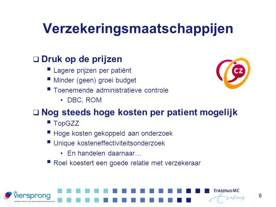 Verzekeringsmaatschappijen  Druk op de prijzen  Lagere prijzen per patiënt  Minder (geen) groei budget  Toenemende administratieve controle DBC, R