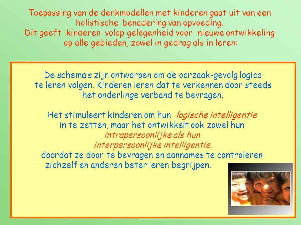 Toepassing van de denkmodellen met kinderen gaat uit van een holistische benadering van opvoeding. Dit geeft kinderen volop gelegenheid voor nieuwe on