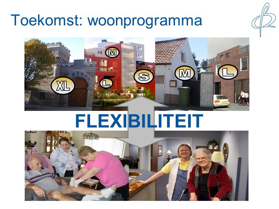 Toekomst: woonprogramma FLEXIBILITEIT