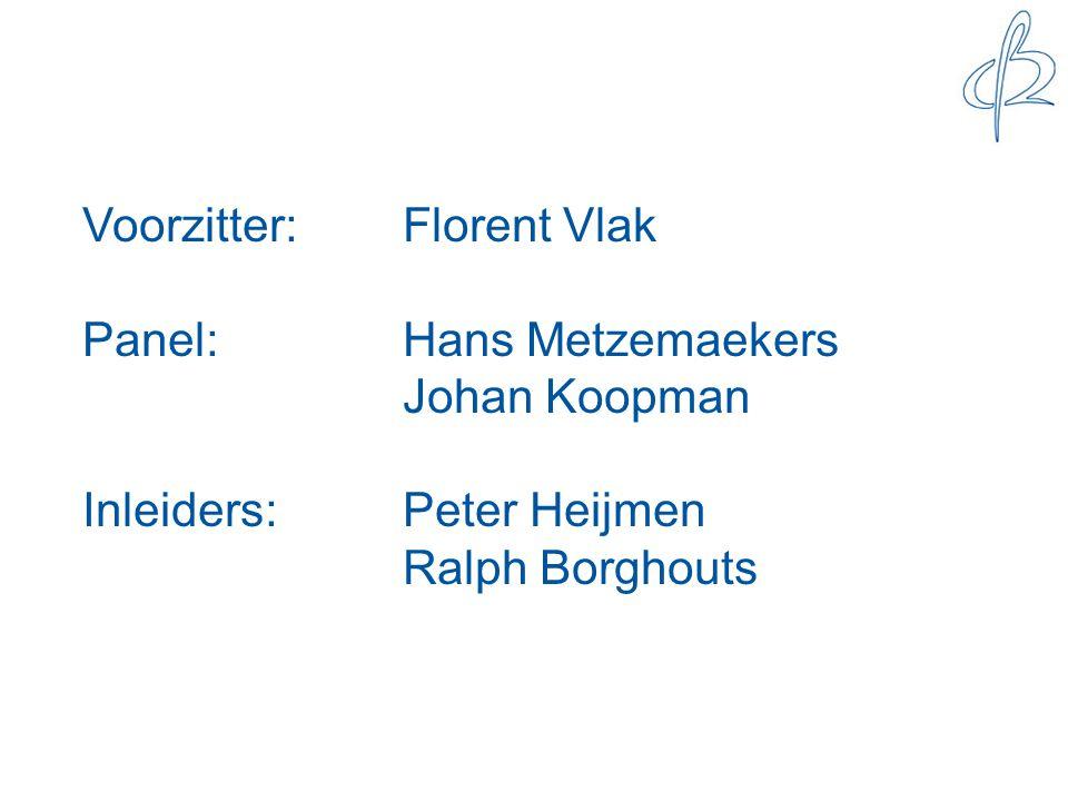 Voorzitter: Florent Vlak Panel:Hans Metzemaekers Johan Koopman Inleiders:Peter Heijmen Ralph Borghouts