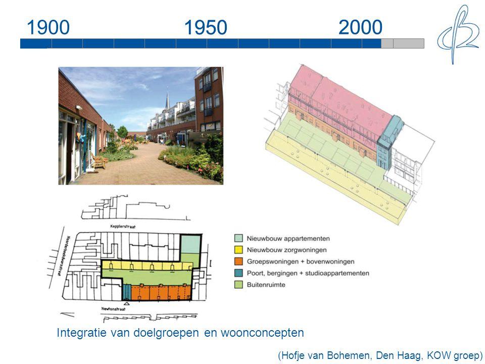 190019502000 1950 2000 Integratie van doelgroepen en woonconcepten (Hofje van Bohemen, Den Haag, KOW groep)