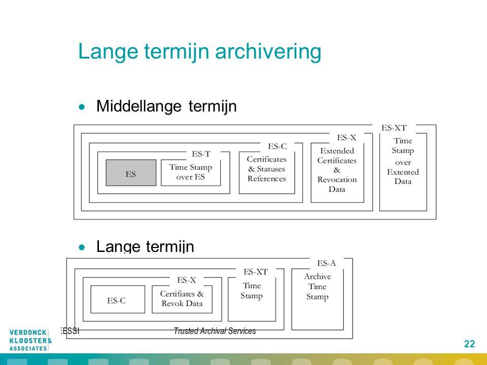 22 Lange termijn archivering  Middellange termijn  Lange termijn