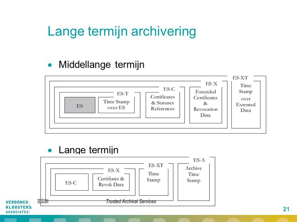 21 Lange termijn archivering  Middellange termijn  Lange termijn