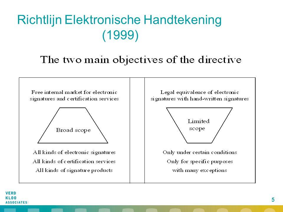 5 Richtlijn Elektronische Handtekening (1999)
