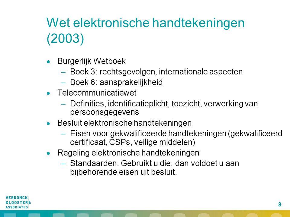 8 Wet elektronische handtekeningen (2003)  Burgerlijk Wetboek –Boek 3: rechtsgevolgen, internationale aspecten –Boek 6: aansprakelijkheid  Telecommu