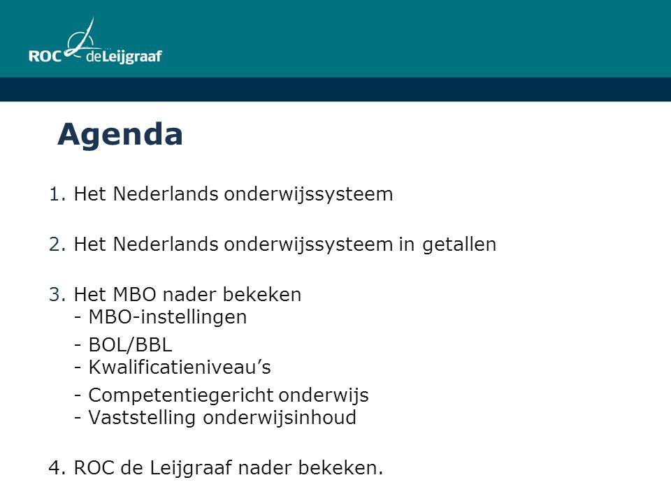 Agenda 1.Het Nederlands onderwijssysteem 2.Het Nederlands onderwijssysteem in getallen 3.Het MBO nader bekeken - MBO-instellingen - BOL/BBL - Kwalific