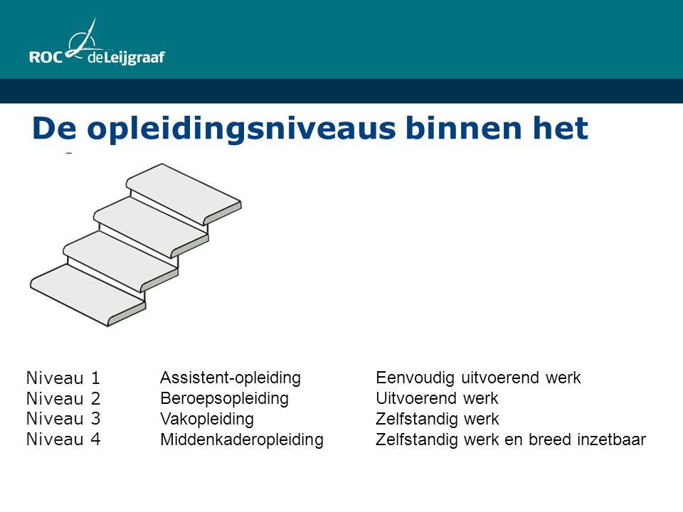 De opleidingsniveaus binnen het mbo Niveau 1 Niveau 2 Niveau 3 Niveau 4 Eenvoudig uitvoerend werk Uitvoerend werk Zelfstandig werk Zelfstandig werk en