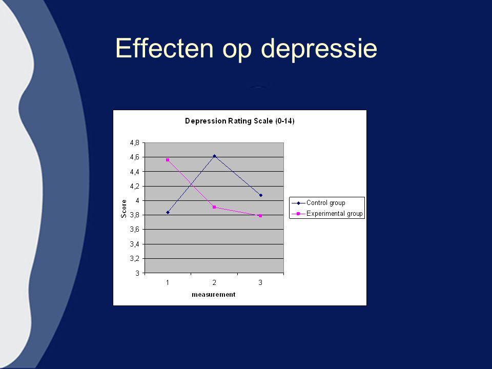 Effecten op depressie