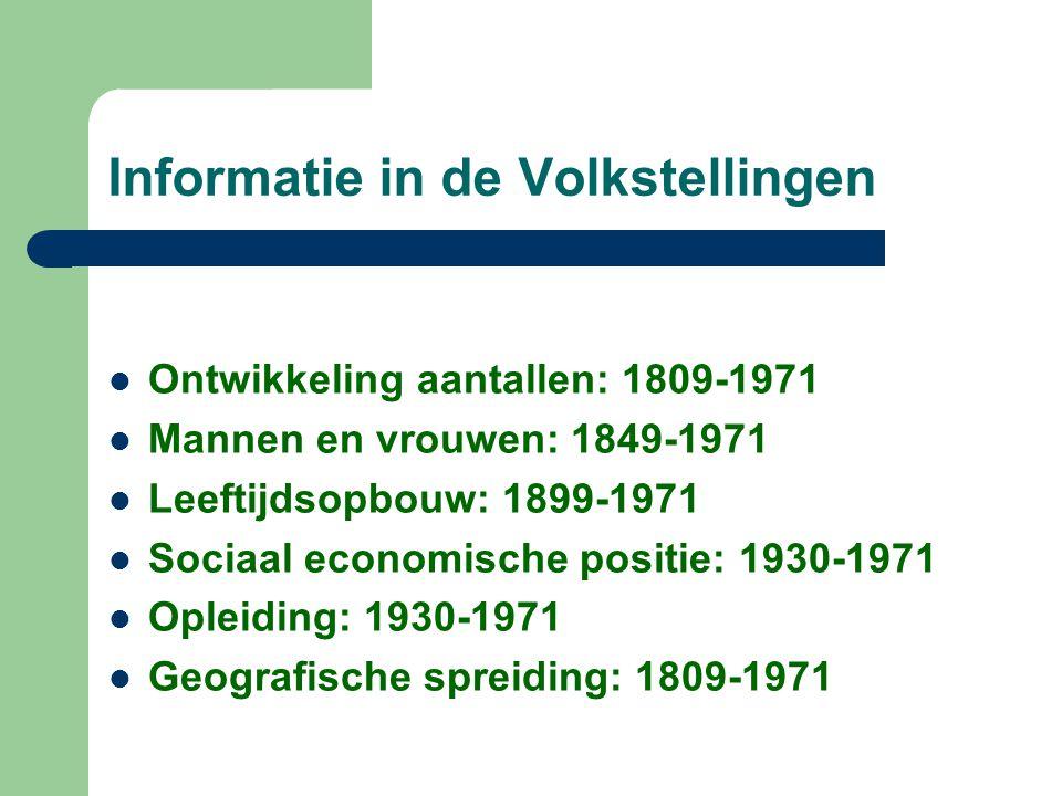 Informatie in de Volkstellingen Ontwikkeling aantallen: 1809-1971 Mannen en vrouwen: 1849-1971 Leeftijdsopbouw: 1899-1971 Sociaal economische positie: