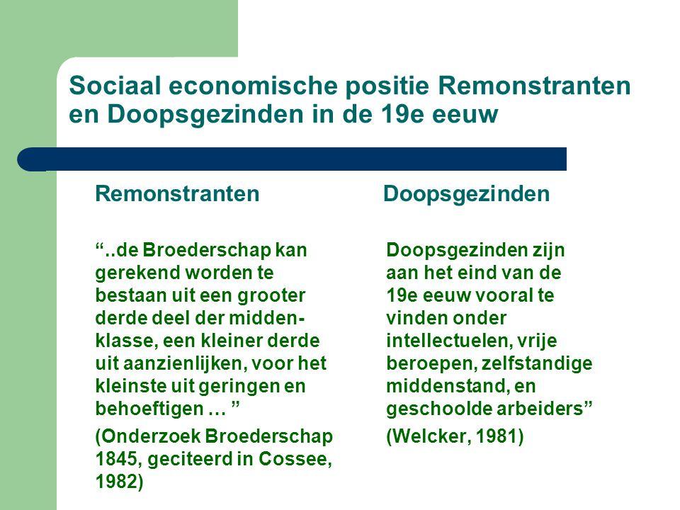 """Sociaal economische positie Remonstranten en Doopsgezinden in de 19e eeuw Remonstranten """"..de Broederschap kan gerekend worden te bestaan uit een groo"""