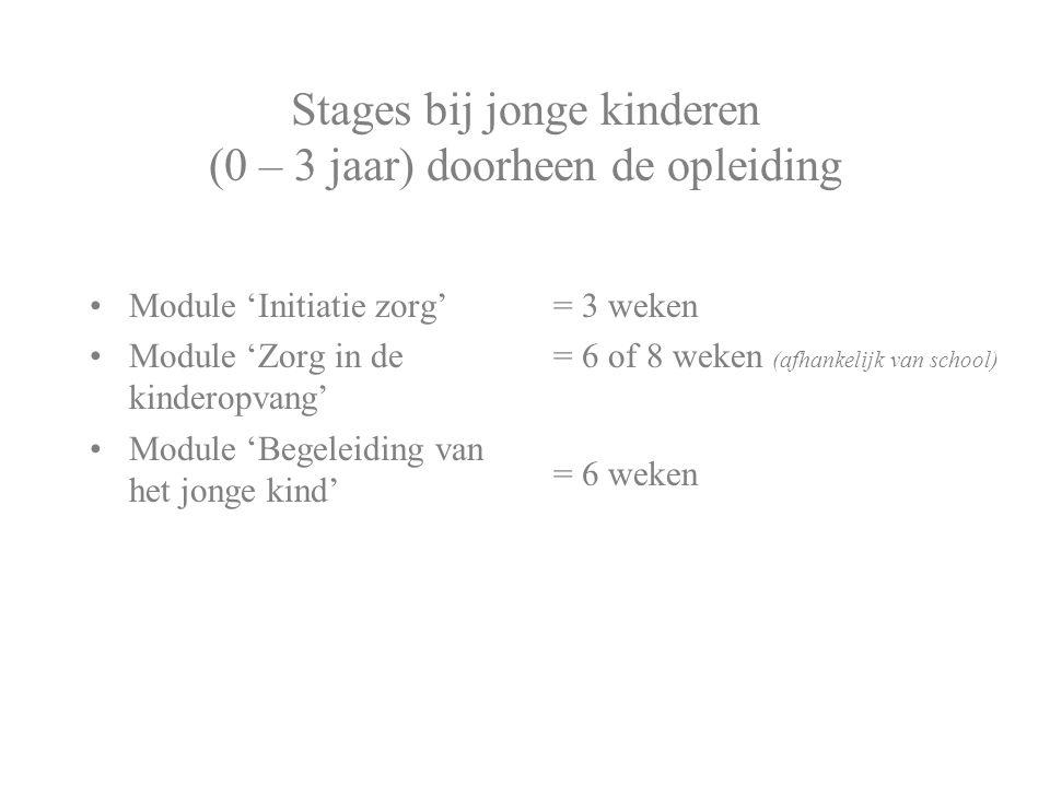 Stages bij jonge kinderen (0 – 3 jaar) doorheen de opleiding Module 'Initiatie zorg' Module 'Zorg in de kinderopvang' Module 'Begeleiding van het jong