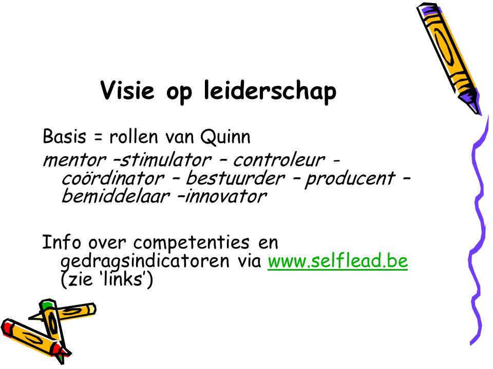 Visie op leiderschap Basis = rollen van Quinn mentor –stimulator – controleur - coördinator – bestuurder – producent – bemiddelaar –innovator Info ove
