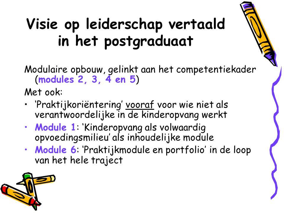 Visie op leiderschap vertaald in het postgraduaat Modulaire opbouw, gelinkt aan het competentiekader (modules 2, 3, 4 en 5) Met ook: 'Praktijkoriënter