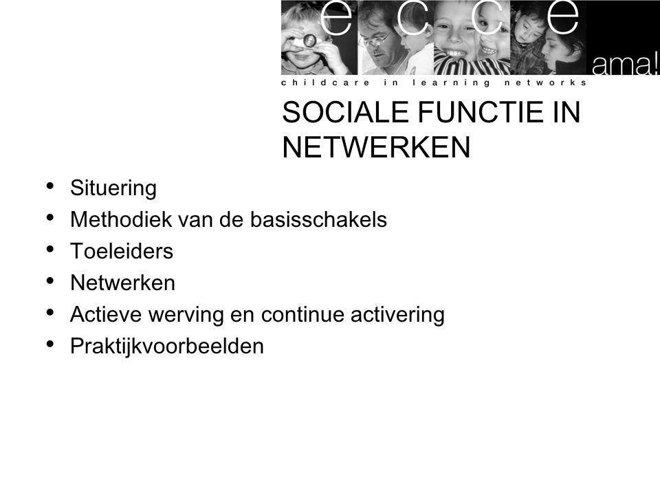 Situering Methodiek van de basisschakels Toeleiders Netwerken Actieve werving en continue activering Praktijkvoorbeelden