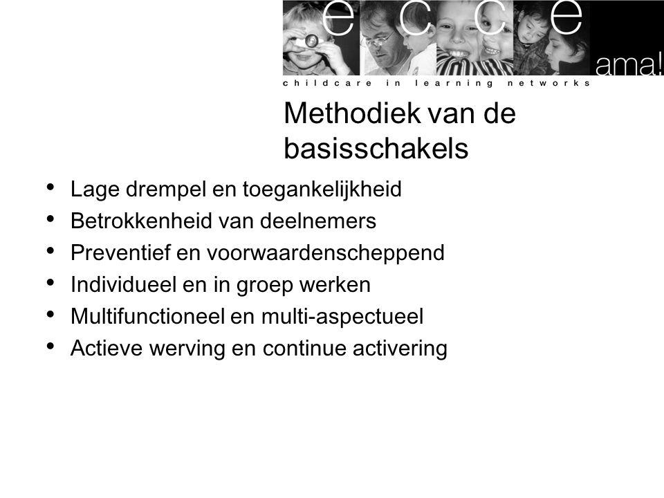 Methodiek van de basisschakels Lage drempel en toegankelijkheid Betrokkenheid van deelnemers Preventief en voorwaardenscheppend Individueel en in groep werken Multifunctioneel en multi-aspectueel Actieve werving en continue activering