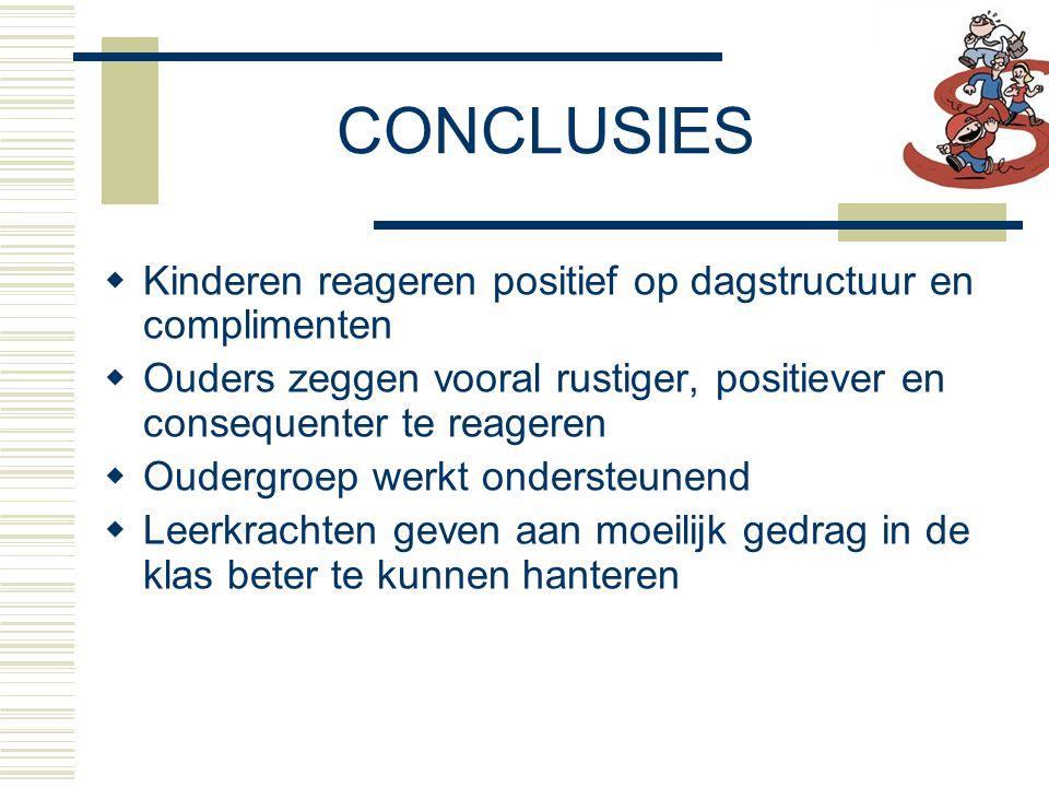 CONCLUSIES  Kinderen reageren positief op dagstructuur en complimenten  Ouders zeggen vooral rustiger, positiever en consequenter te reageren  Oudergroep werkt ondersteunend  Leerkrachten geven aan moeilijk gedrag in de klas beter te kunnen hanteren