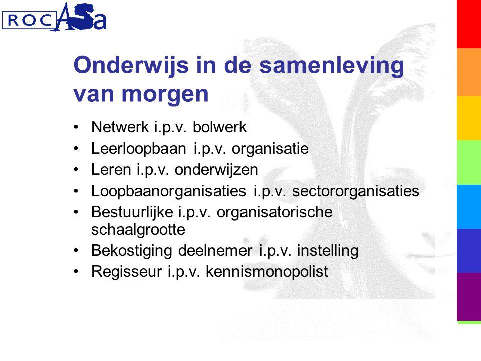 Onderwijs in de samenleving van morgen Netwerk i.p.v.