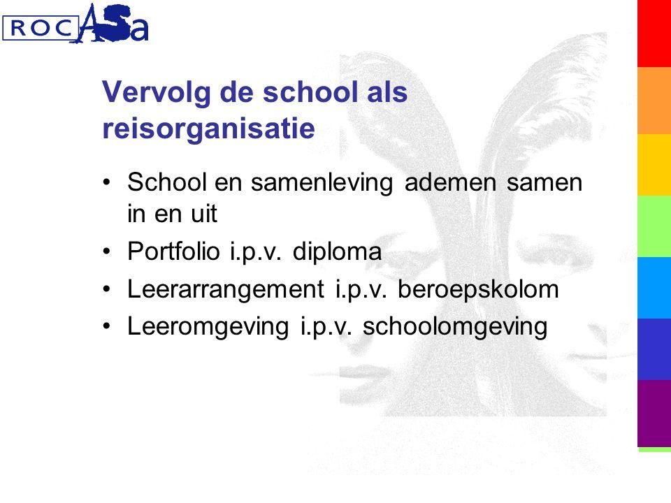Vervolg de school als reisorganisatie School en samenleving ademen samen in en uit Portfolio i.p.v.