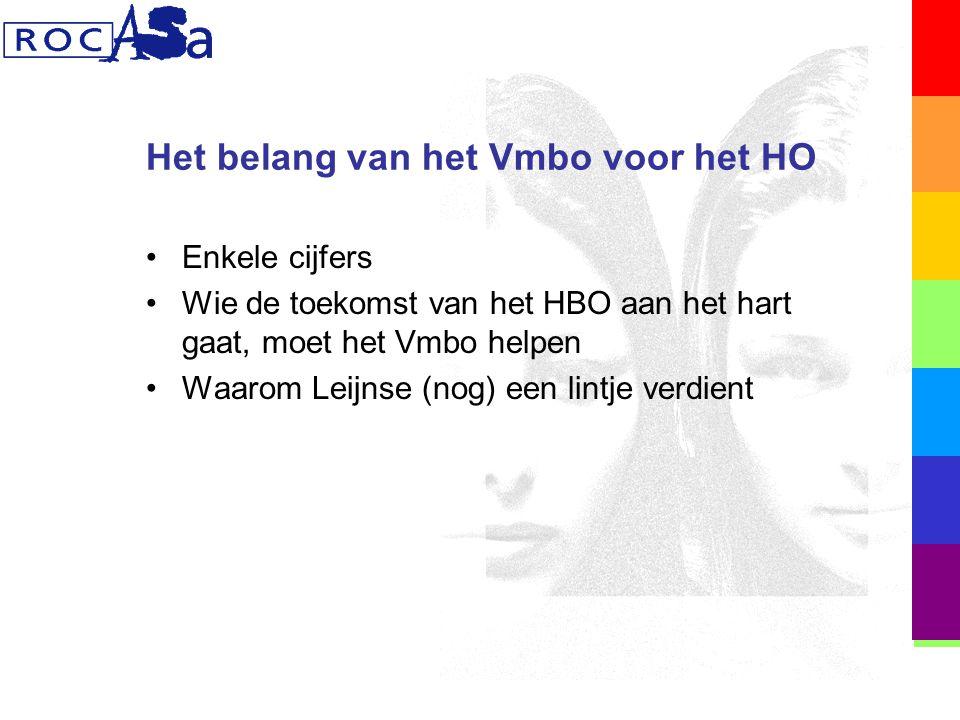 Het belang van het Vmbo voor het HO Enkele cijfers Wie de toekomst van het HBO aan het hart gaat, moet het Vmbo helpen Waarom Leijnse (nog) een lintje verdient
