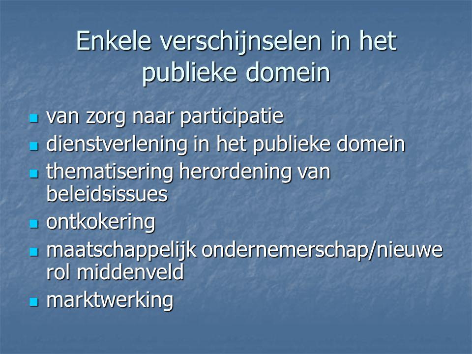 Enkele verschijnselen in het publieke domein van zorg naar participatie van zorg naar participatie dienstverlening in het publieke domein dienstverlening in het publieke domein thematisering herordening van beleidsissues thematisering herordening van beleidsissues ontkokering ontkokering maatschappelijk ondernemerschap/nieuwe rol middenveld maatschappelijk ondernemerschap/nieuwe rol middenveld marktwerking marktwerking
